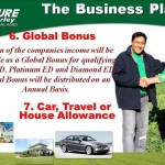 Pure Sante Barley Car and Travel Allowance